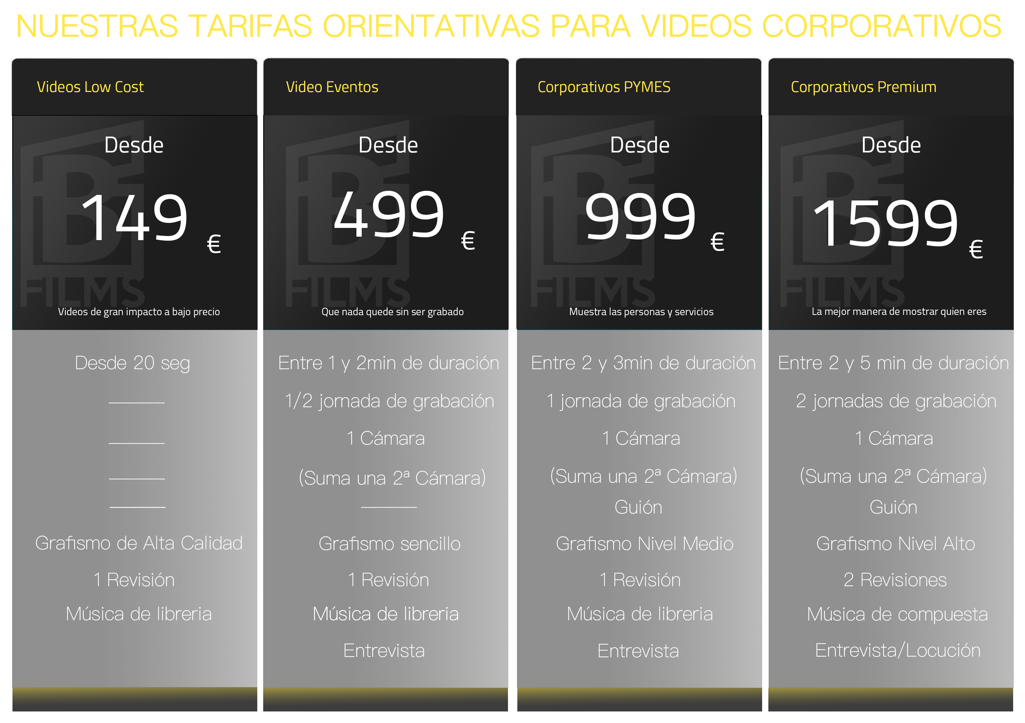 precios corporativos